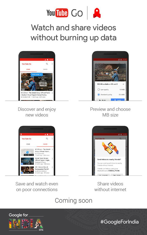Google turns 18, announces YouTube Go, Google Station for India - A big step towards Digital India