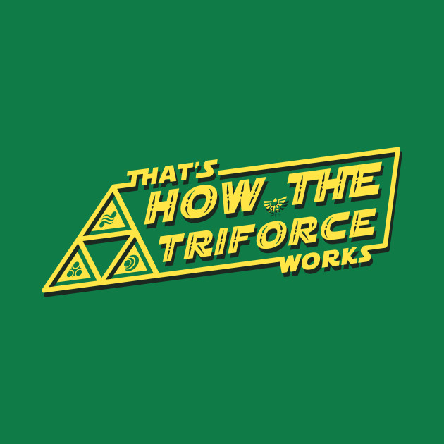 How Triforce Works T-Shirt thumbnail