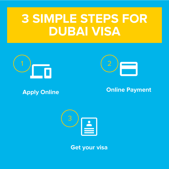 UAE visa process