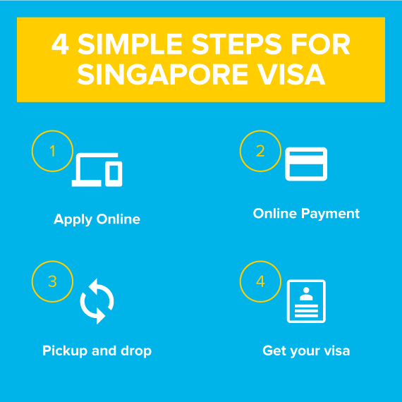 singapore visa process