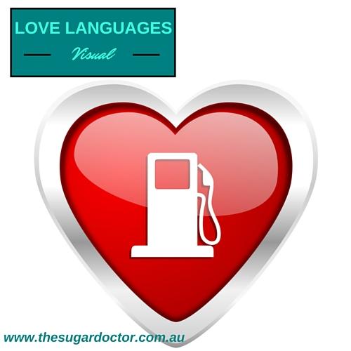 #Visual #LoveTank