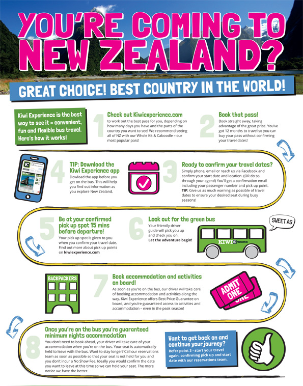 Kiwi Experience how does it work infographic