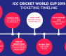 500 Days to go: ICC Cricket World Cup 2019 is coming to Cardiff