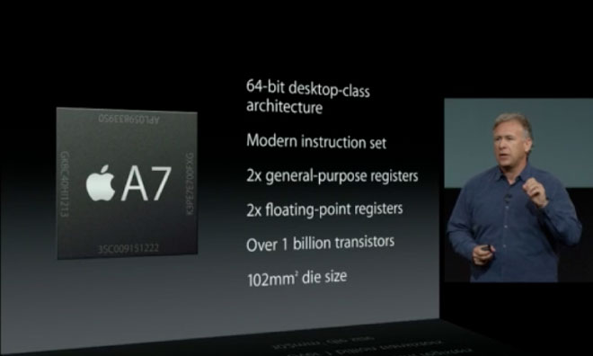 A7 processor in iPhone 5S