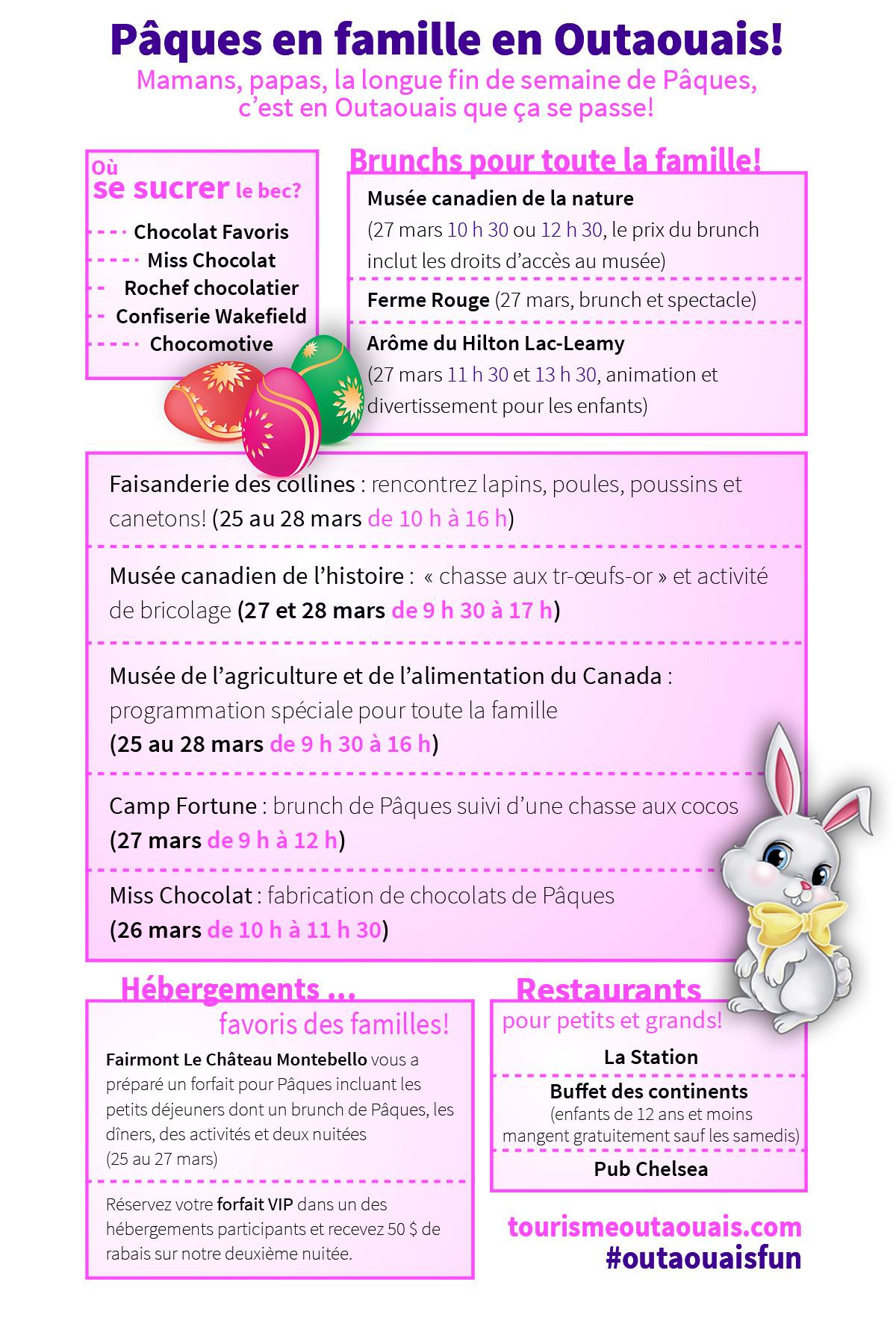 Pâques en Outaouais