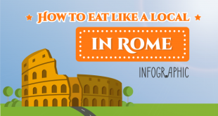 How To Eat Like A Local In Rome – Infographic