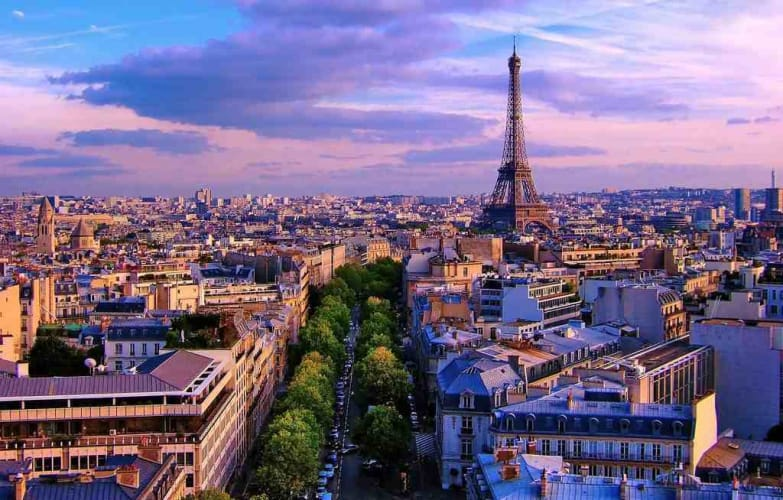 Fabulous Europe Holiday Package; All flights inclusive