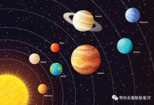 太阳系老九:到底是找不到还是不存在?
