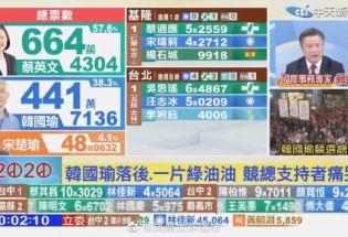 选战之后:台湾为何与大陆渐行渐远?