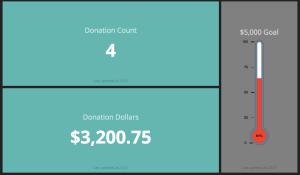 fundraiser-dashboard