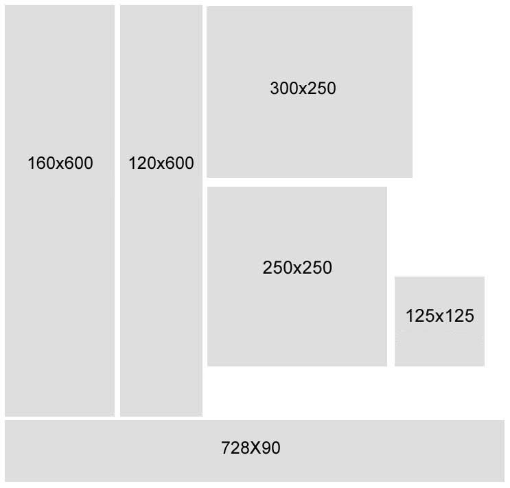 Reklaminių skydelių dydžiai