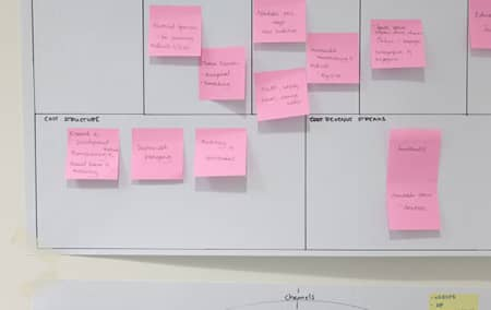 Design Thinking for Managers