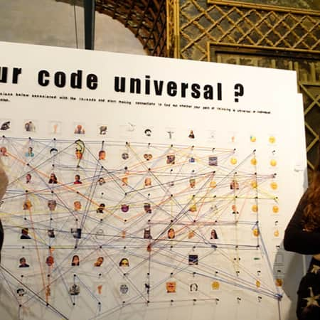 Students standing next to a large white board with a printed title reading - Is your code universal?. On the board are many small picture icons and pieces of string connecting these. This piece was shown at the V&A Lates event.