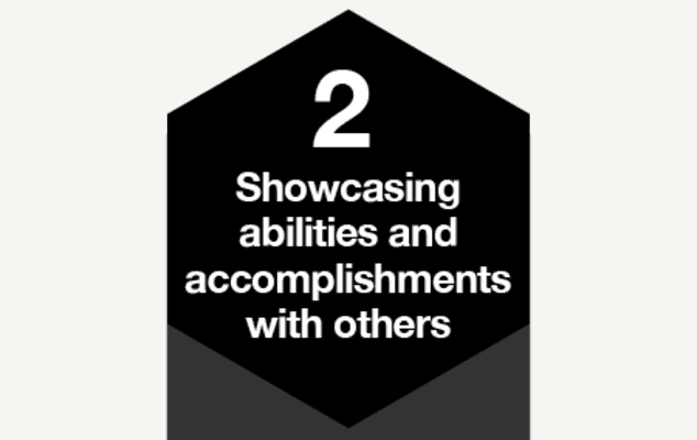 Showcasing Abilities and Accomplishments logo