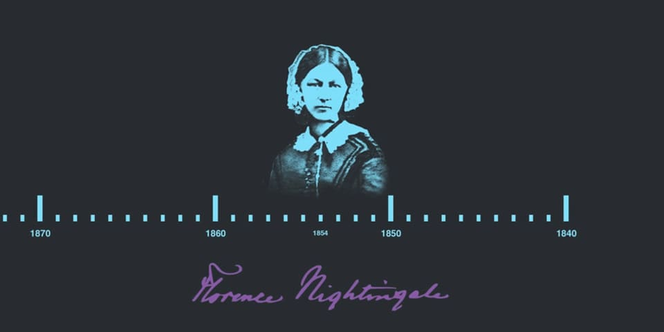Still from animation of Florence Nightingale on a timeline.