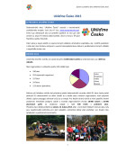 Zpráva o průběhu akce Ukliďme Česko 2015