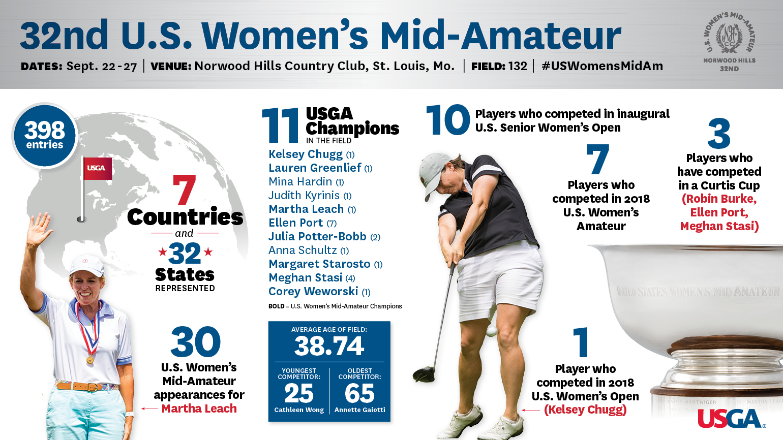 Consider, that Middle age women amateur confirm