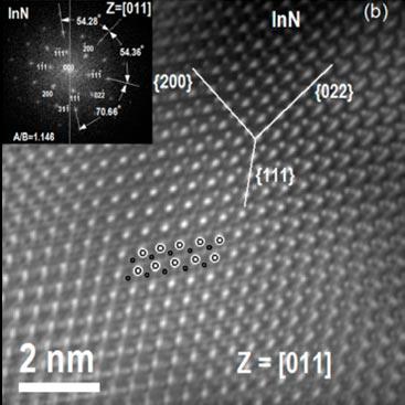 Battery Microscopic Image