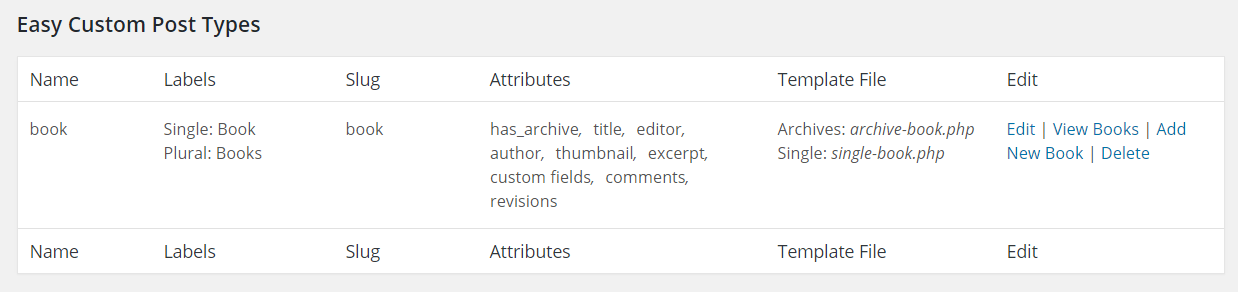 custom post types - books