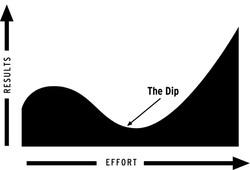 seth godin's dip