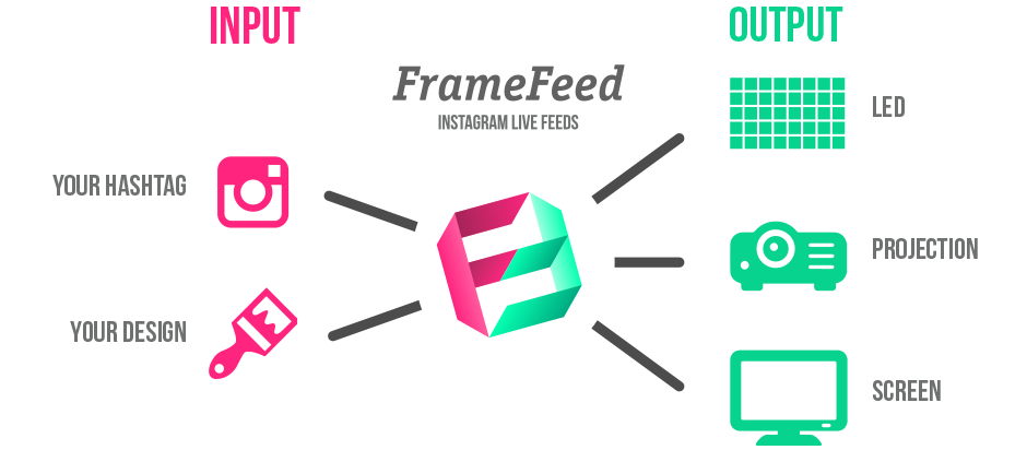 graphic_framefeed