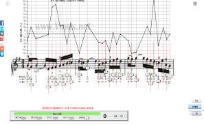 玛丽亚·尤季娜 - No.2 in C minor, BWV 871