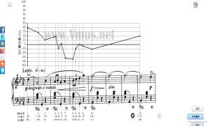 Maurizio Pollini - Chopin: Nocturne No.6 in G minor, Op.15 No.3