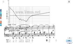 Maria Joao Pires - Chopin: Nocturne No.6 In G Minor, Op.15 No.3