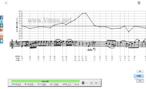奥丹·莱兹Vanhal  - 1. Allegro Moderato