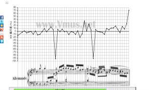 Johann Sebastian Bach- English Suite No. 1 in A major- BWV 806 - II. Allemande_2020330123553