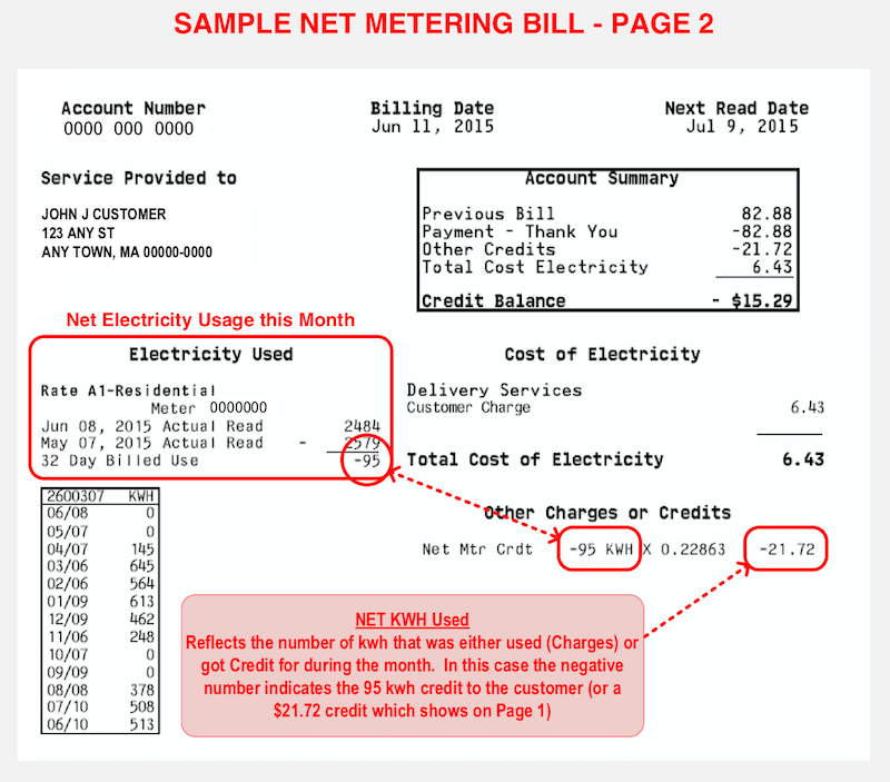 sample net meter bill