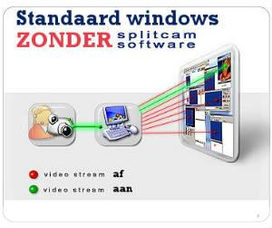 Dutch SPLITCAM video clone split cam capture driver software