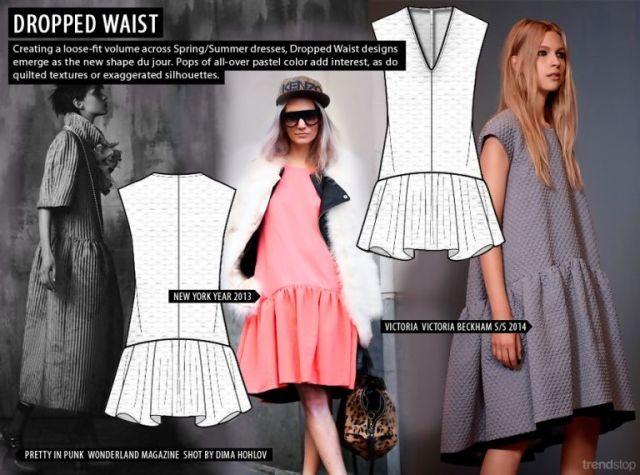 Trendy dresses for spring-summer 2017