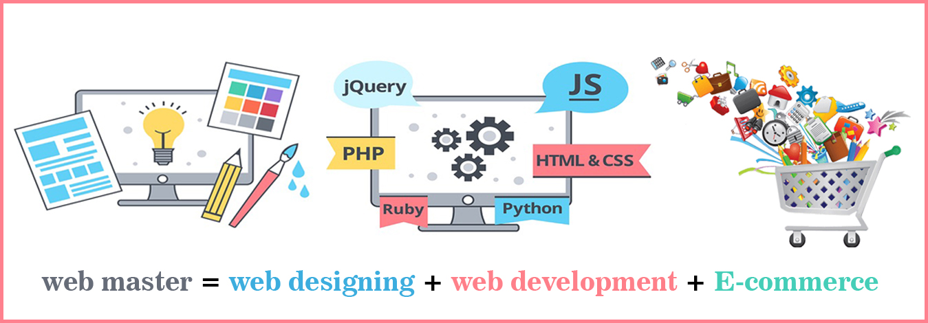 Web Design and Development Training Institute class course in Indore