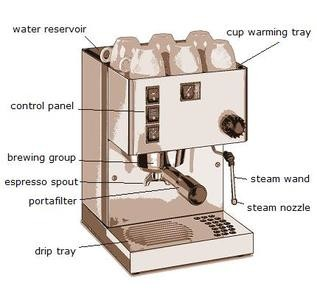 parts of an espresso machine