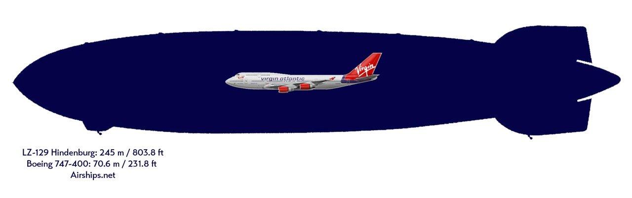 Will Airships Ever Make A Comeback Virgin