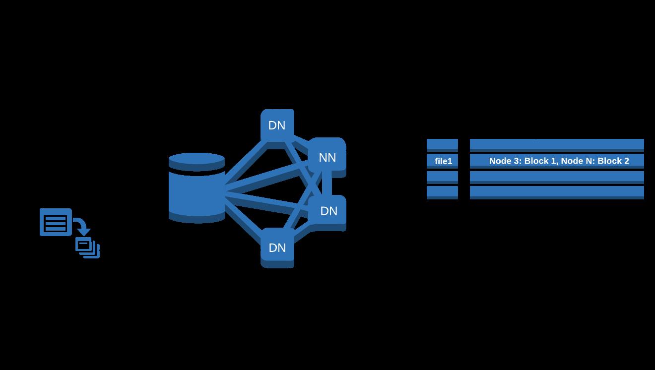 Simplistic HDFS view