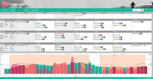 Each ride is uploaded to the platform allowing you to review your performance. The lower graph provides a handy overview of your weekly training loads, allowing you to see at a glance if you're keeping up with the programs requirements.