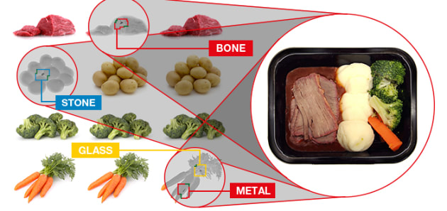 ISH2016.064-New-xray-range-meat-and-vegetables.jpg