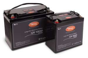 Ion Power Basic, a safe Lithium Ion battery