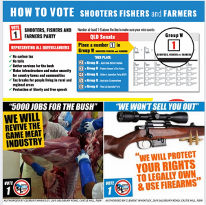 Shooters Fishers and Farmers in the Federal Election