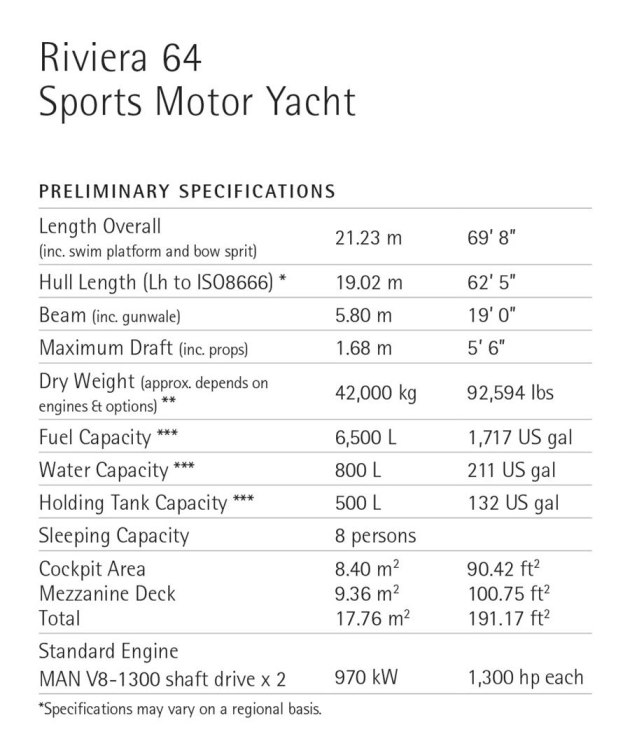 64-sports-motor-yacht-specifications-6764a8c9ee555409.jpg