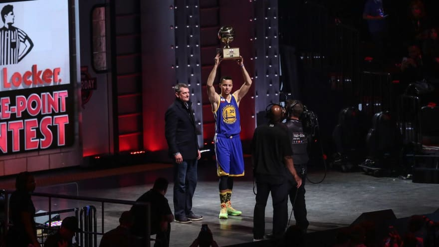 The 'NBA's Three-point Contest winners' quiz