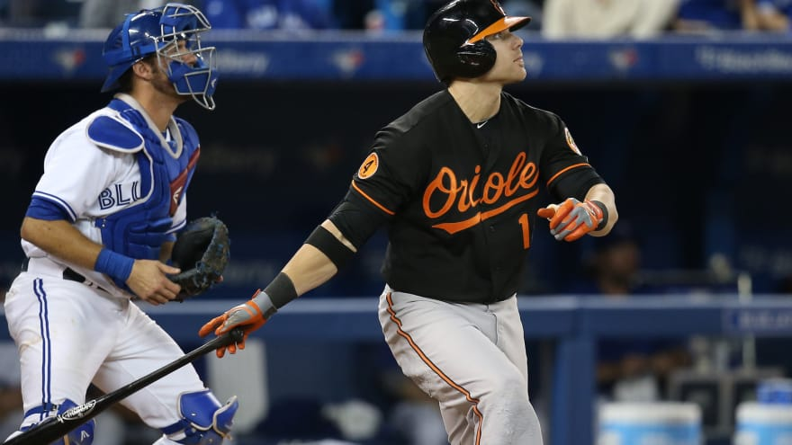 The 'Orioles 30 home run hitters' quiz