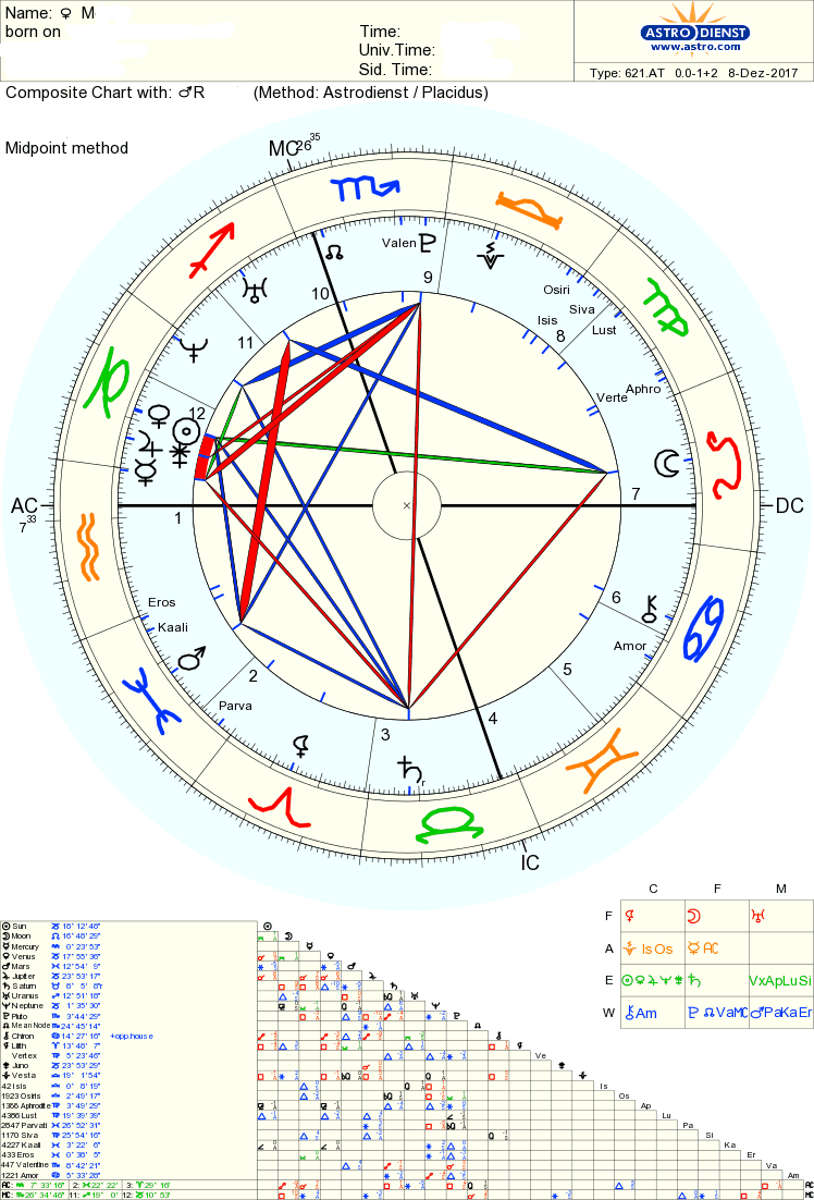 My astrology charts gallery free any chart examples my astrology charts choice image free any chart examples my astrology charts gallery free any chart nvjuhfo Gallery