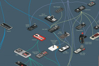 Infographic Of The Day  A Family Tree For Video Game Controllers