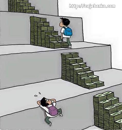putovanje kroz školovanje sa i bez novca