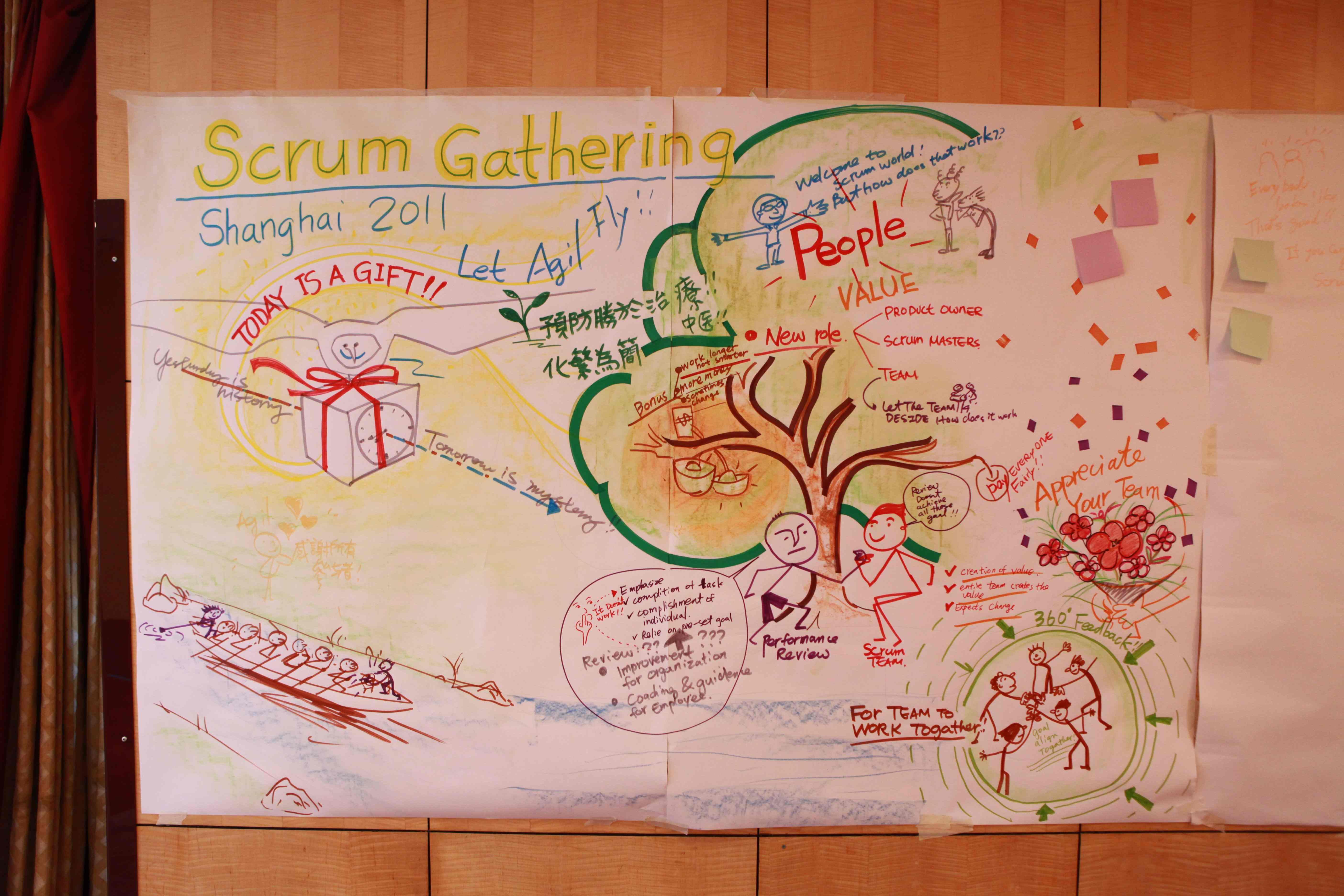 Scrum Gathering 2011