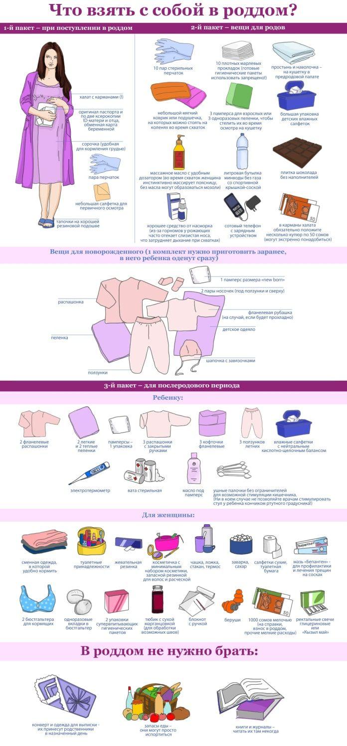 Шпарналка собираем сумку в роддом