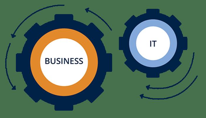 VCIO, Virtual CIO, CIO Services, VCIO Services